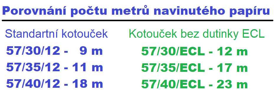 metryECL